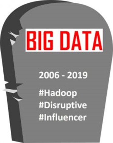 The Death of Big Data and the Emergence of the Multi-Cloud Era - Predictive Analytics Times - machine learning & data science news