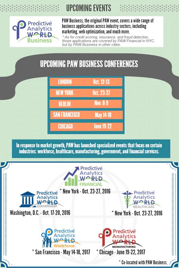 Predictive Analytics World Conferences Series