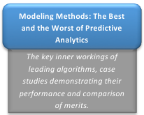 Workshop: The Best and the Worst of Predictive Analytics: Predictive Modeling Methods and Common Data Mining Mistakes