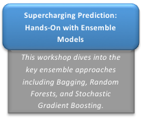 Workshop: Supercharging Prediction: Hands-On with Ensemble Models