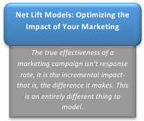 Workshop: Net Lift Models: Optimizing the Impact of Your Marketing