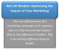 Workshop: Net Lift Models: Optimizing the Impact of Your Marketing