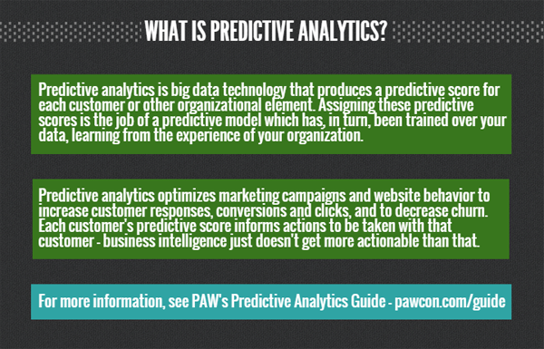 Predictive Analytics World Guide